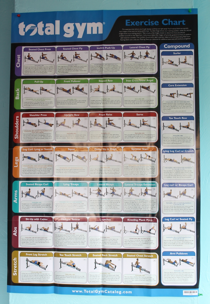 It's just a graphic of Candid Printable Workout Chart
